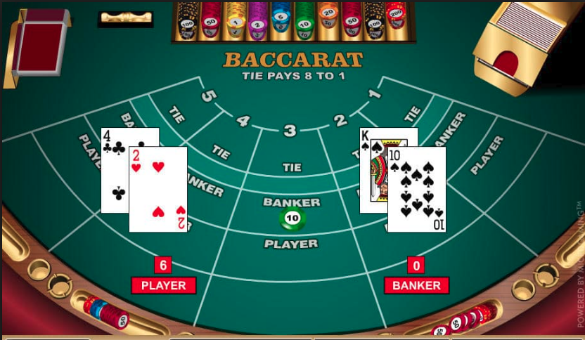 How to Play Baccarat Game and Make Maximum Profit? - My Cn know